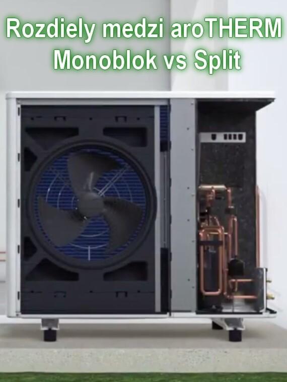 https://www.vaillant.sk/images/product-images/arotherm-monoblok-vs-split-1352908-format-3-4@570@desktop.jpg