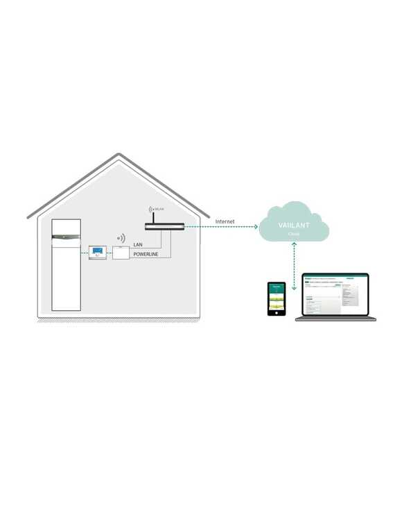 //www.vaillant.sk/media-master/global-media/central-master-product-detail-page/2017/vaillant/vr920/control14-62069-02-1066869-format-3-4@570@desktop.jpg